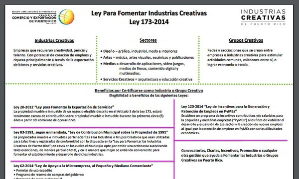 ley 173-industrias creativas