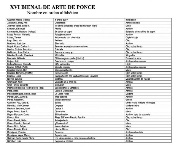 Artistas en xvi Bienal de arte de ponce | Autogiro Arte Actual