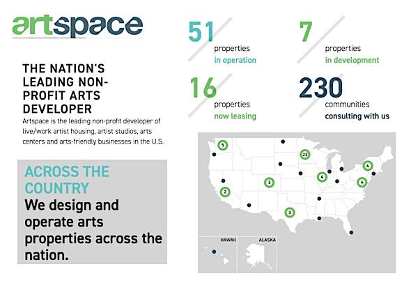 artspace espacios artistas